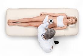 Metodo ultrashape